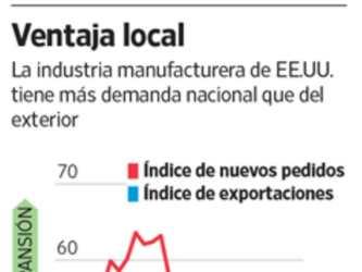 Gigantes industriales multinacionales golpeados por la fortaleza del dólar