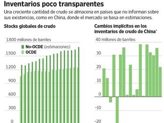La falta de datos sobre los inventarios deja a ciegas al mercado petrolero
