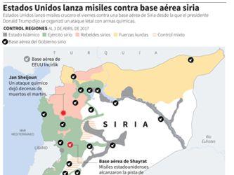 Lo que hizo Estados Unidos en Siria es un acto de agresión militar