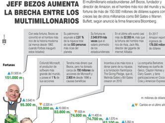 Jobs, Bezos, Musk – líderes visionarios, jefes déspotas-